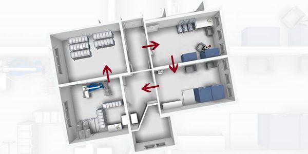 Seidel-Miele-Professional-Hannover-Inhouse-Waescherei-Konzept-Ablauf